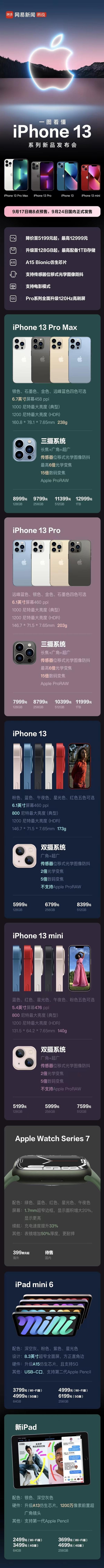 iPhone13起售价为5999元 一图看懂苹果发布会:十三真的香